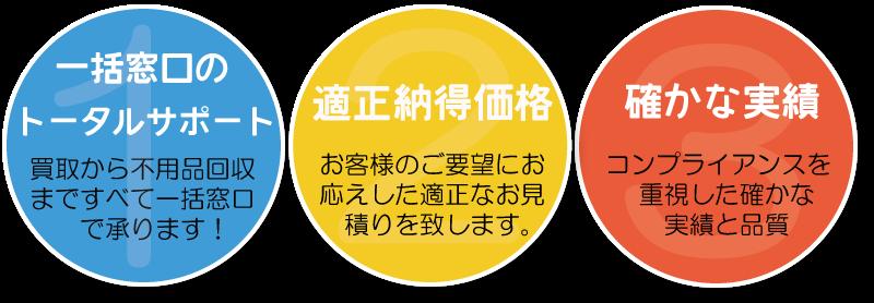 買取から不用品処分まで和歌山リサイクルジャパンが承ります。